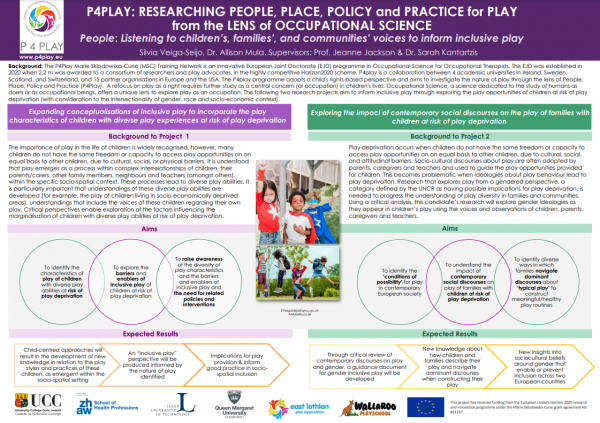 Conference poster: Listening to children's, families', and communities' voices to inform inclusive play